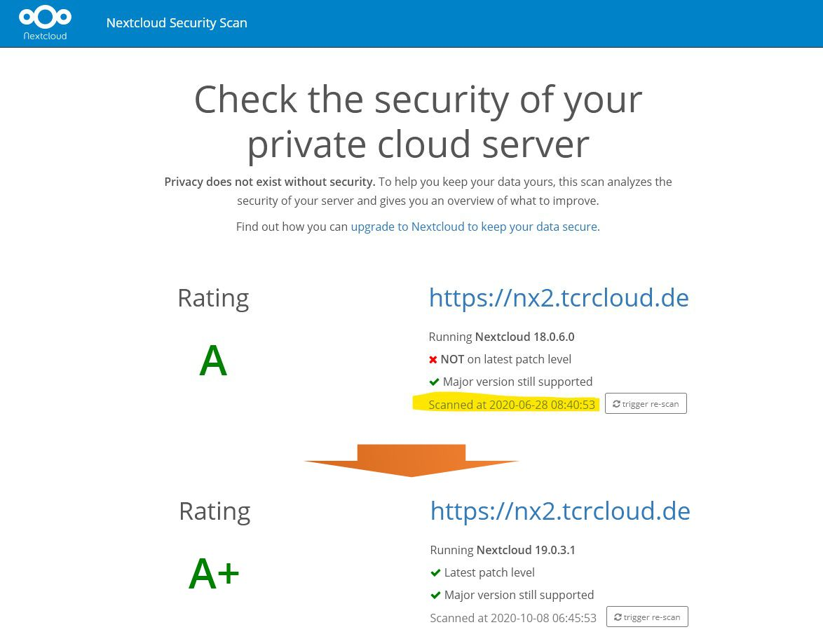 Nextcloud Sicherheits Check